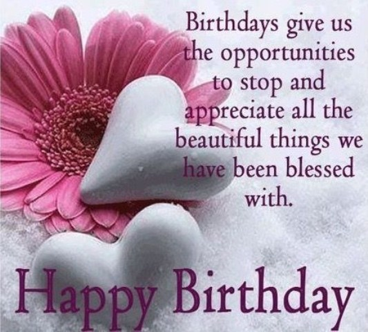 How to say birthday wishes Image - How to say birthday wishes Image