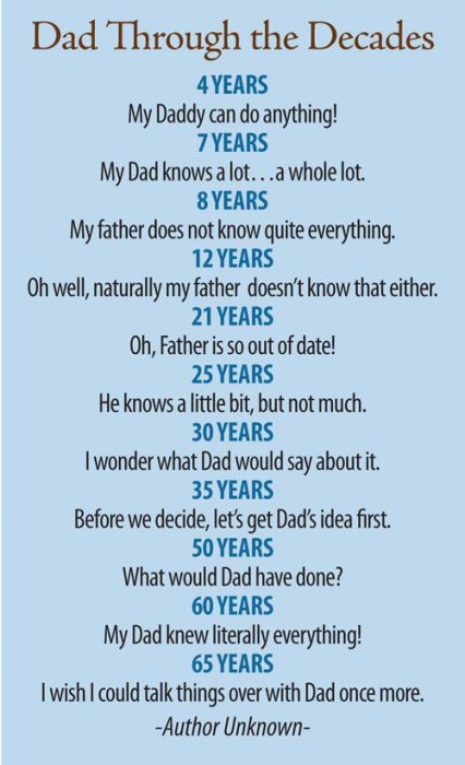 Sentiments For Fathers Day Card - Sentiments For Father's Day Card